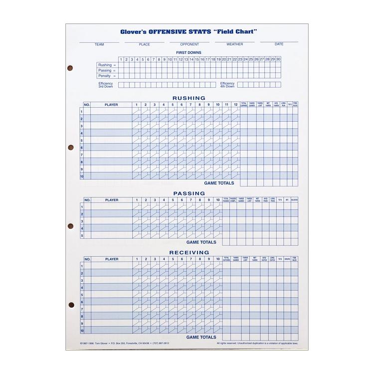 ... 25 00 quantity description sheet size 11 x 14½ scoring sheets for 15