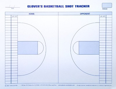 Shot-Rebound Tracker (35 Games)